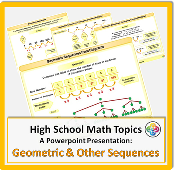 Geometric and Other Sequences for High School Math