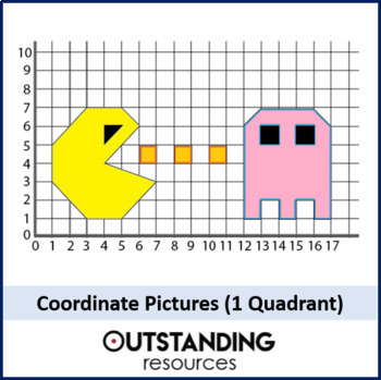 Geometry: 19 Unique Coordinate Pictures (One Quadrant) ... Great FUN Starters