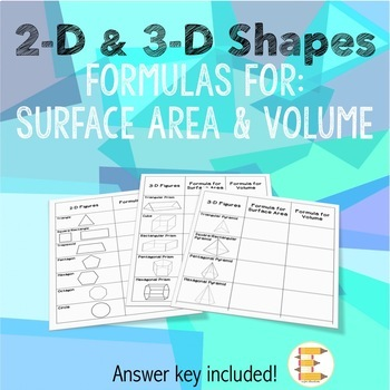 Geometry: 2-D and 3-D Shape Formulas [Recording Sheets]