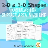 Geometry: 2-D and 3-D Shape Formulas [Recording Sheets]