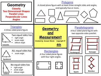 Geometry 2 Dimensional Shapes 4th
