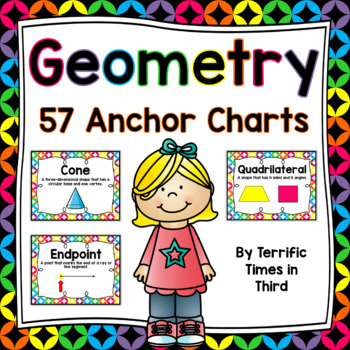 Geometry: 55 Anchor Charts