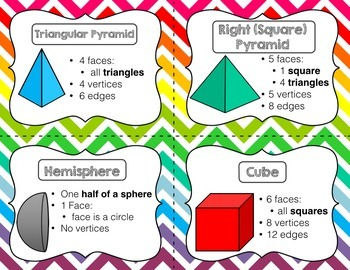 Geometry Task Cards 3D Shapes Geometric Solids