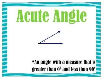 Geometry 4th Grade My Math Vocabulary Posters