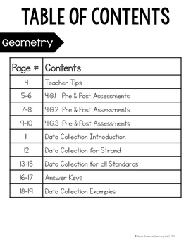 Geometry - 4th Grade Quick Assessments and RTI Data Collection (G)