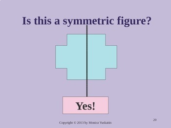 Common Core Geometry - 3rd, 4th, 5th & 6th - Symmetry