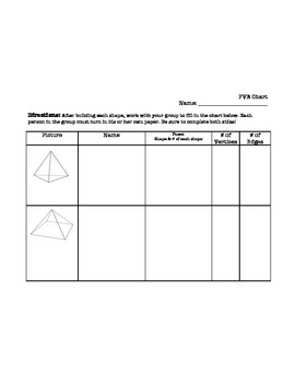 Geometry Activities for Mummy Math