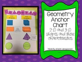 Geometry Anchor Chart