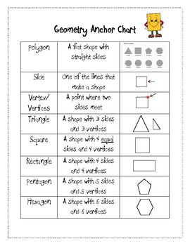 Geometry Anchor Chart