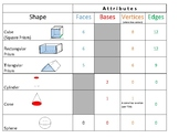 Geometry - Anchor Chart & Math Station Activities