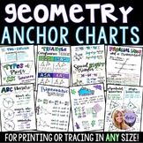 Geometry Anchor Charts - Middle and High School Math - GROWING SET!