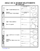 Geometry: Angle-Arc & Segment Relationships in Circles Formula Sheet