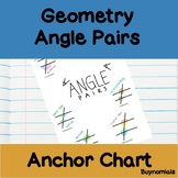 Geometry Angle Pairs Anchor Chart
