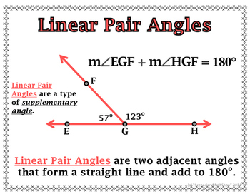 Angles - Classifications Pairs Parallel Lines Relationships Wall Posters