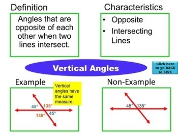 Geometry-Angles-Frayer Model Vocabulary (Vocabulary they will LIKE and USE)