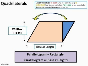 Geometry: Area 4 - Quadrilaterals (+ lots of resources)