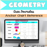 Geometry: Area Formulas Anchor Chart-Reference Sheet