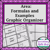 Area - Formulas For Plane Figures Graphic Organizer