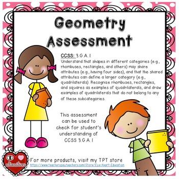 Geometry Assessment 3.G.A.1