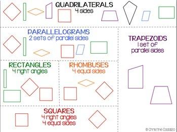 fourth grade geometric attributes math unit by christine cadalzo. Black Bedroom Furniture Sets. Home Design Ideas