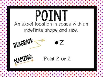 Free Geometry Basics Word Wall Classroom Posters