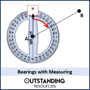 Geometry: Bearings (+ lots of resources)