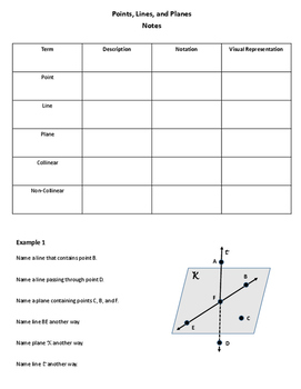 Geometry Bundle: Foundations of Geometry