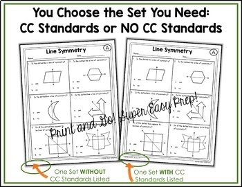 Geometry Bundle - Fourth Grade Common Core Math - 5 Packets!