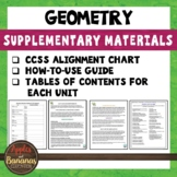 Geometry Bundle Supplementary Materials