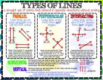 Geometry Bundle: Upper Elementary