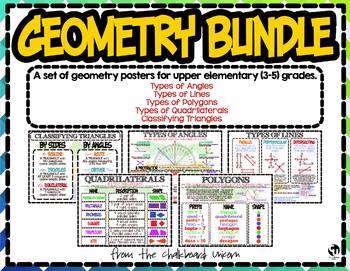 Geometry Bundle: Upper Elementary (English & Español)