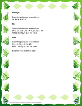 Geometry Bundle: Use Transformations to Create Christmas Pictures