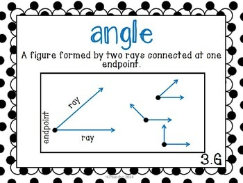 Geometry Common Core Math Vocabulary Posters- Grade 3