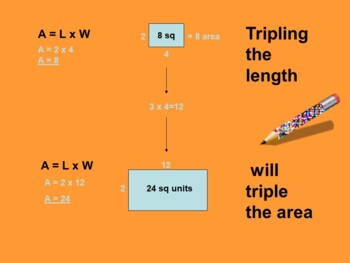 Geometry PowerPoint - Changing Area of a Rectangle