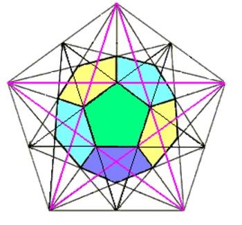 Geometry Chapter 11 Bundle: Areas of Plane Figures