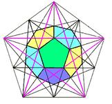 Geometry Chapter 9 Bundle: Cirlces
