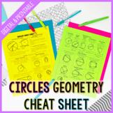 Circles Geometry Cheat Sheet
