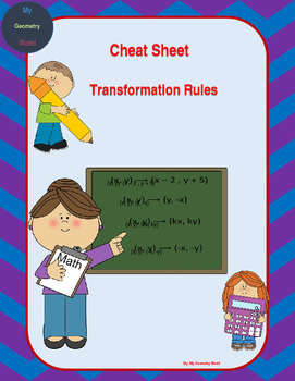 Geometry Cheat Sheet: Transformation Notation Rules
