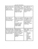 Geometry Choice Board (Polygons)