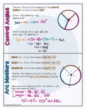 Geometry: Circle Central Angles & Arc Measure Doodle Notes or Graphic Organizer