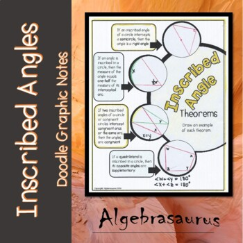 Geometry: Circle Inscribed Angle Theorems Doodle Notes or Graphic Organizer