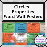 Circles -  Circle Parts Angles Lines Relationships Formulas Wall Cards/Posters