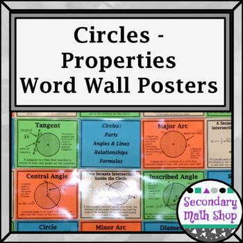 Circles -  Circle Parts Angles Lines Relationships Formula