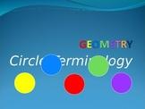 Geometry-Circle Terminology