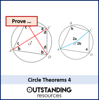 Geometry: Circle Theorems 4 - Theorem Problems (+ lots of resources)
