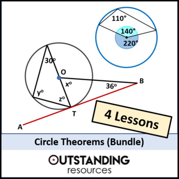 Geometry: Circle Theorems Bundle (4 Lessons) + Resources