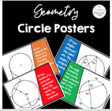 Geometry Circle Theorems Posters