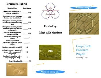 Geometry Circle Vocabulary Crop Circle Brochure Project