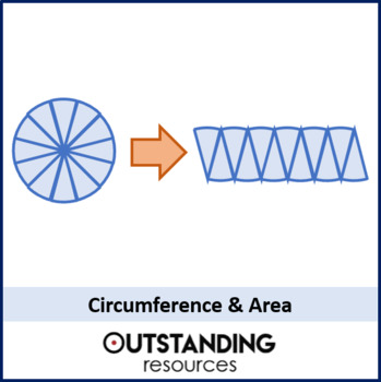 Geometry: Circles 2 - Circumference and Area of a Circle (+ lots of resources)