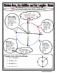 Circles - Geometry Circles Arcs, Arc Addition & Arc Lengths Notes & Assignment